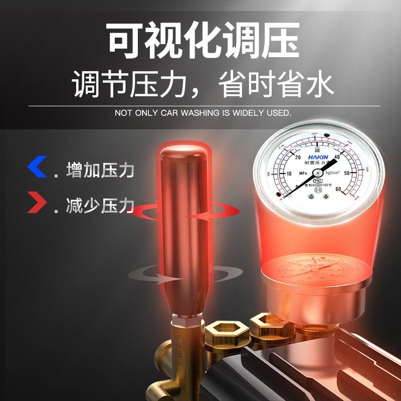 GY-1高压清洗机全自动家用推荐款【220V-1.8KW】